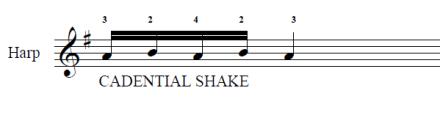Cadential Shake