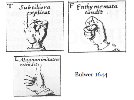 3 Bulwer gestures