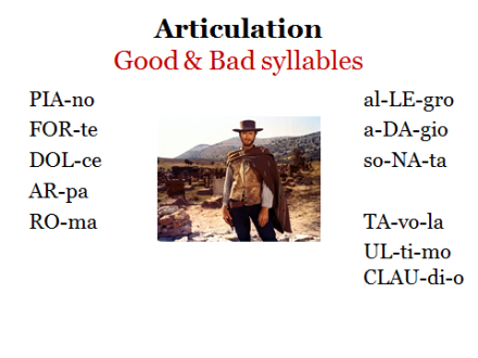 Articulation Good & Bad syllables