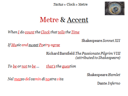 Metre and Accent