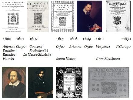 Sources circa 1600