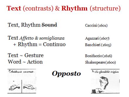 Text and Rhythm