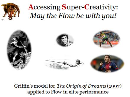 Accessing Super-Creativity