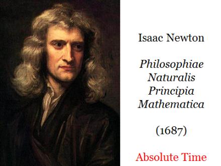 Newton Principia 1687