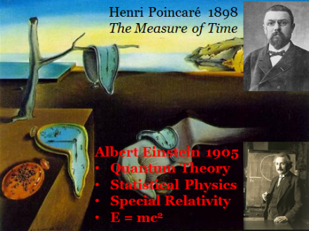 Poincaré and Einstein