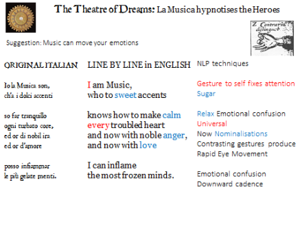 La Musica hypnotises the Heroes: Strophe 2