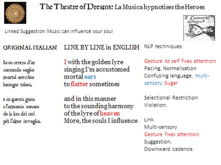 La Musica hypnotises the Heroes: Strophe 3