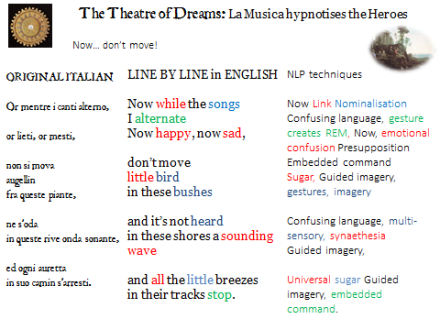 La Musica hypnotises the Heroes: Strophe V