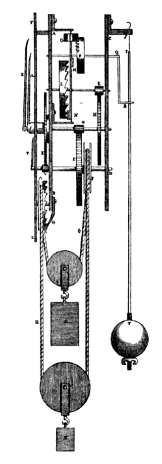 Huygens first pendulum clock