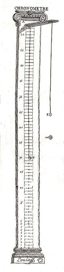 Loulie Chronometre 1696