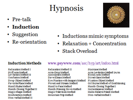 the introductionorigins and definition of hypnosis Scientific theories of hypnosis any satisfactory theory of hypnosis should also be a theory bearing on psychology at large (hilgard, 1991) for over a century scientists and clinicians have proposed mechanisms to explain the phenomenon associated with hypnosis.