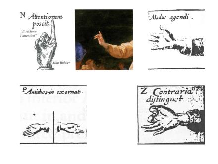 Bulwer Gestures