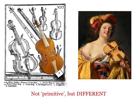 Violin family
